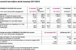 overzichtkerncijfers2011